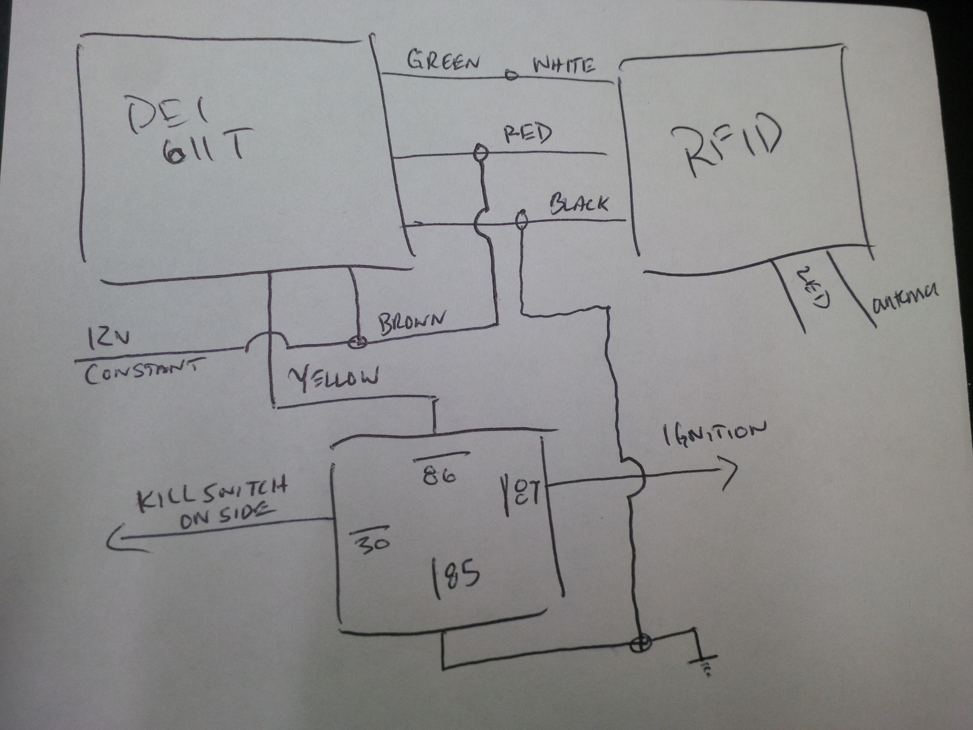 Yamaha R6 Ignition Wiring Diagram Wiring Diagram Rush Pride A Rush Pride A Lastanzadeltempo It